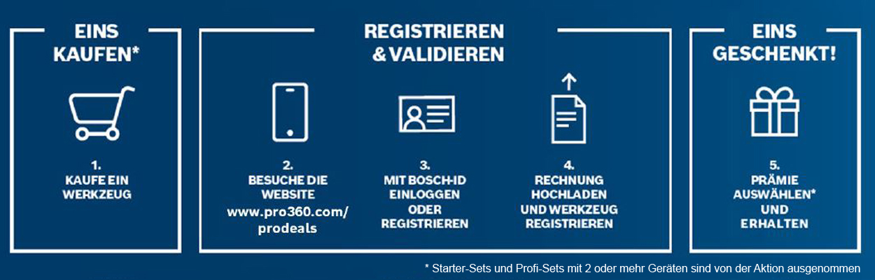 Bosch Pro Deals Ablauf
